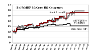(B)(N) MHP McGraw-Hill Companies - February 2013