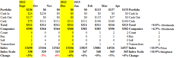 The Dow (B)-Nots (N) - Cash Flow - April 2013