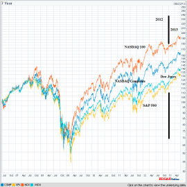 Annotated Index June 21, 2013