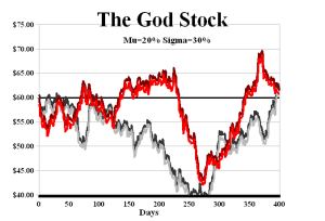 The God Stock 3