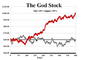 The God Stock 4