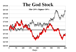 The God Stock 6