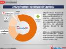 China Smartphone Platforms