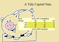 A Tidy Capital Sum