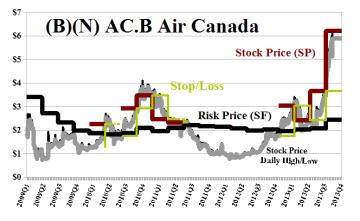 (B)(N) AC-B Air Canada - November 2013