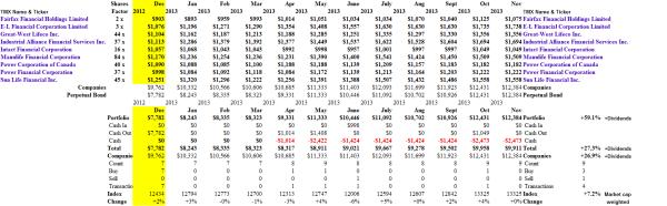 Insurance Canada - Portfolio & Cash Flow Summary - November 2013