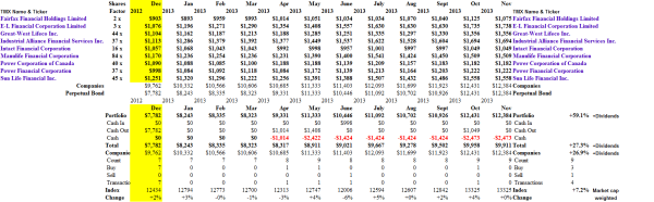 Insurance Canada - Portfolio & Cash Flow Summary - November 2013