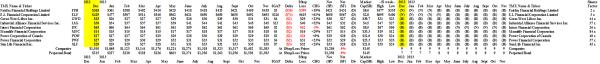 Insurance Canada - Prices & Portfolio - November 2013
