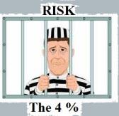 The 4 %er