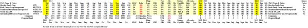 (B)(N) US Chocolate - Prices & Portfolio - January 2014