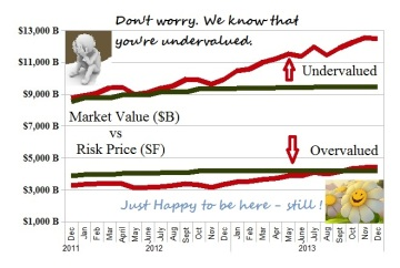 Don't worry. We know that you're undervalued.