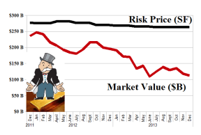 """The """"Overvalued"""" Canada Gold"""