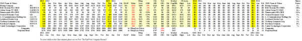 (B)(N) Defence Is Not An Option - Prices & Portfolio - February 2014