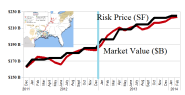 (B)(N) The Fairly-Valued Midstream Energy MLPs - February 2014