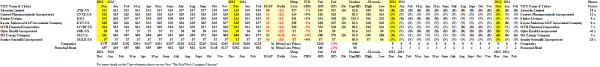 (B)(N) The Insiders - Purchases - Prices & Portfolio - February 2014