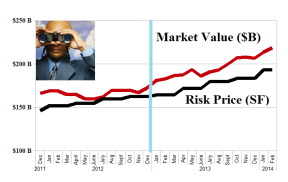 """The """"Undervalued"""" Canada Deal Book - February 2014"""