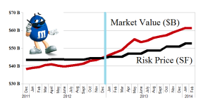 The Undervalued Good Taste Companies - February 2014