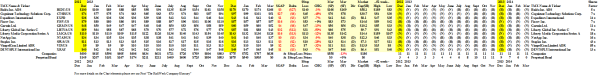 (B)(N) The NASDAQ 100 Expendables - Prices & Portfolio - March 2014