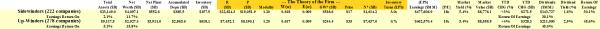 The S&P 500 Sidewinders - Fundamentals - April 2014