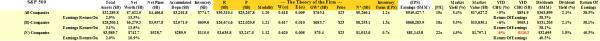 S&P 500 The Market - Fundamentals - June 2014