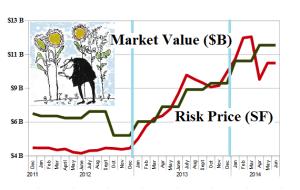(B)(N) The Broken-Down Break Out Stocks