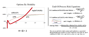 Figure 4: Options By Modality