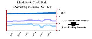 Big Banks Modality