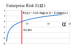 Figure 1.3: Enterprise Risk