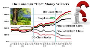 Figure 1.1: Hot Money Winners