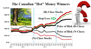 Figure 1.1: Hot Money Winners