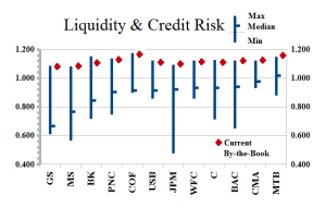 Liquidity & Credit Risk Annotated