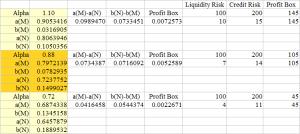 Figure 4.4: Liquidity & Credit Risk Private Modality