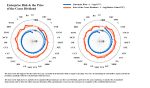 Figure 1: Enterprise Risk & the Coase Dividend