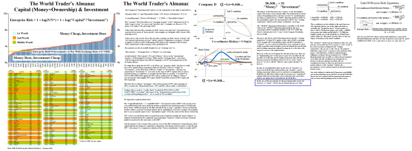 Figure 1.1: The World Trader's Almanac