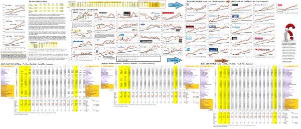 Figure 1.1: (B)(N) S&P 100 Full Moon - Risk Price Chart