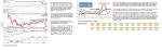 GLNG Golar LNG Limited Courtesy: Trifecta Stocks