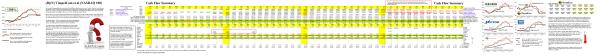 Figure 1.1: (B)(N) VimpelCom et al (NASDAQ 100)
