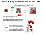 Figure 2: A Brief History of the Human Race for Time