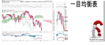 TCloud $FTSE London Financial Times Index (FTSE 100)