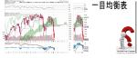 TCloud $SPX S&P 500 Large Cap Index