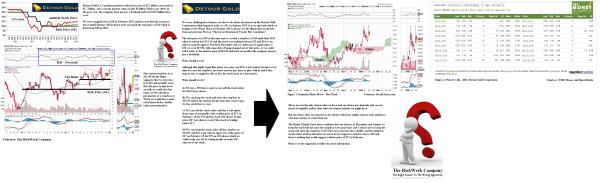 TG DGC Detour Gold Corporation