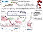 TGX OPK Opko Health Incorporated