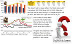 The Big Shorts - The Good Value Index