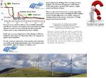 TGX REH.L Renewable Energy Holdings PLC