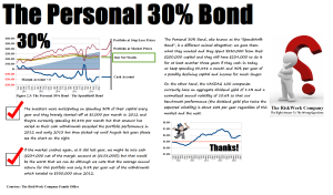 the-personal-30-bond