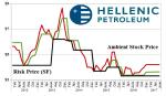 g-hlpn-hellenic-petroleum