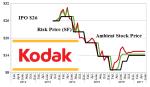 g-kodk-eastman-kodak-company