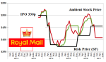 g-rmg-l-royal-mail-plc-january-27-2016