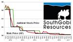 g-sgq-southgobi-resources-limited