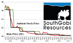 g-sgq-southgobi-resources-limited